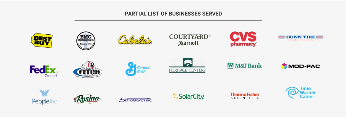 List of Workforce Buffalo Partners